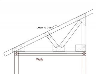Build an 8 x 13 6 guest bunkie or cottage cabin diy plans for Building your own roof trusses