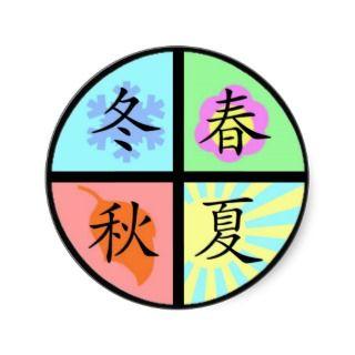 Four Seasons Round Stickers