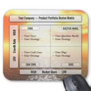 Your Product Portfolio Boston Matrix Mousepad