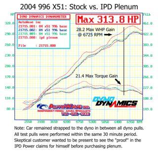 Porsche 996 3 6L s X51 IPD Air Intake Plenum 00 04