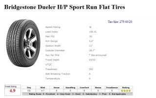20 Staggered Wheel Tires Package Fit BMW x5 x6 All Year