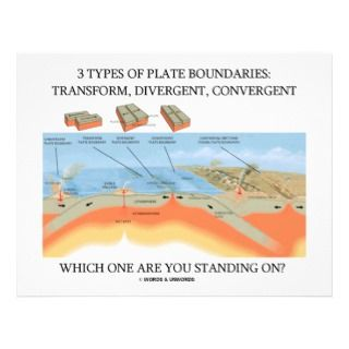 Types Of Plate Boundaries   Which Standing On? Custom Letterhead