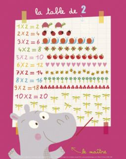The 2 Times Table Print by Isabelle Jacque