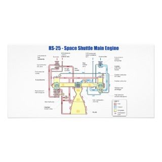 Space Shuttle Main Engine Diagram Photo Card Template