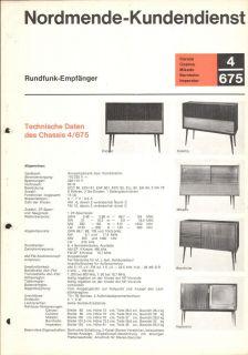 Service Manual für Caruso Cosima Mikado Bornholm Impera 4.675