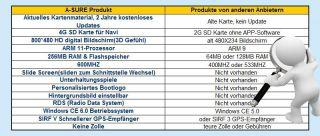 DVD GPS Navigation Autoradio Bluetooth für FORD Mondeo FOCUS C MAX